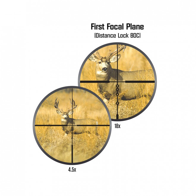 First Focal Plane VS Second Focal Plane Optics
